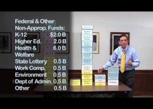 The Budget with Ken Bennett